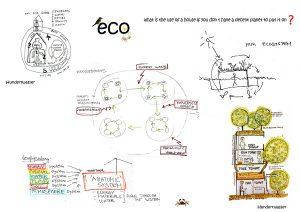lg-eco-page